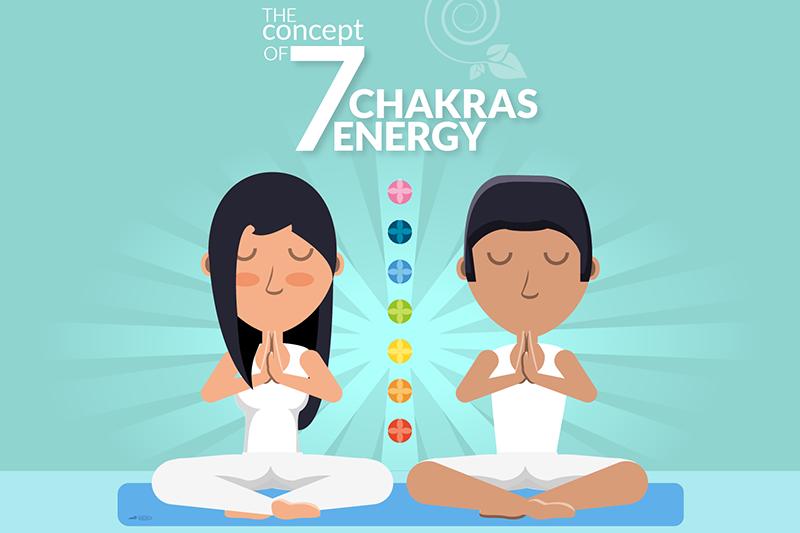 Understanding human energy force - The Seven Chakras - TanyaMaya
