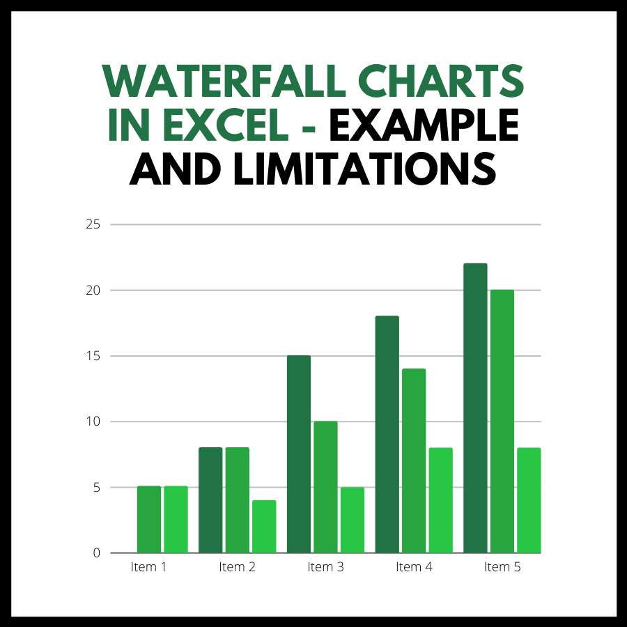 Waterfall Charts in Excel - Example and Limitations