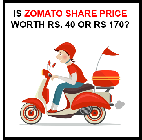 Is Zomato Share Price Worth Rs. 40 or Rs. 170?