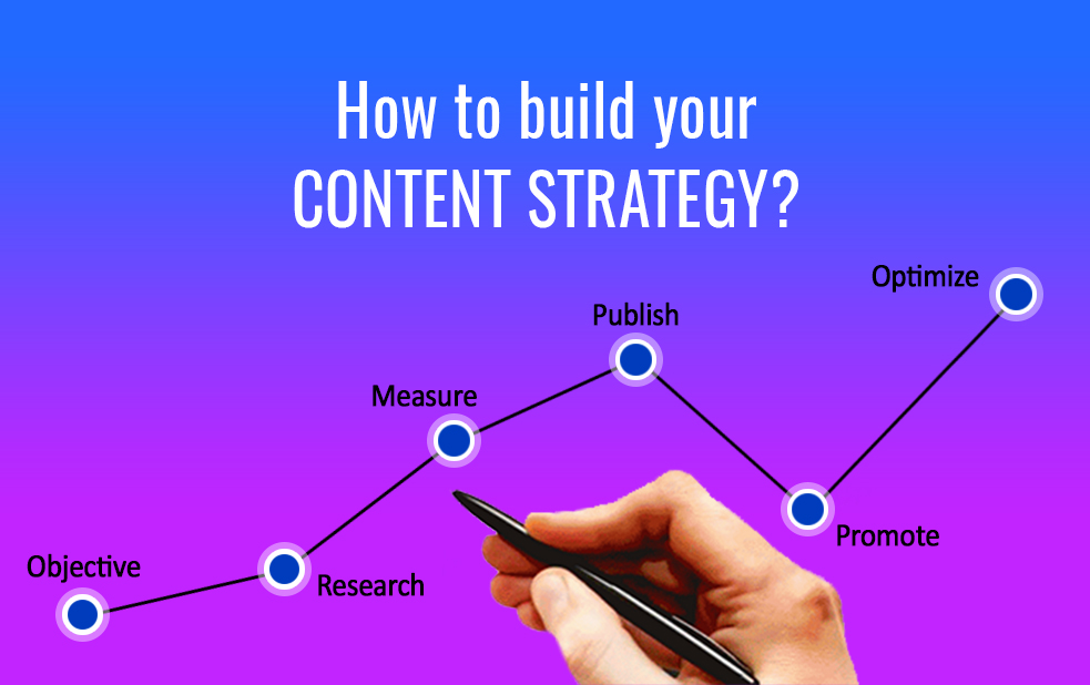How to build your Content Strategy?